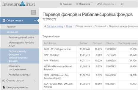 Инвестирование с помощью unit-linked полисов Investors Trust
