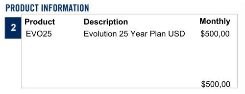 Пример полиса Evolution компании Investors Trust