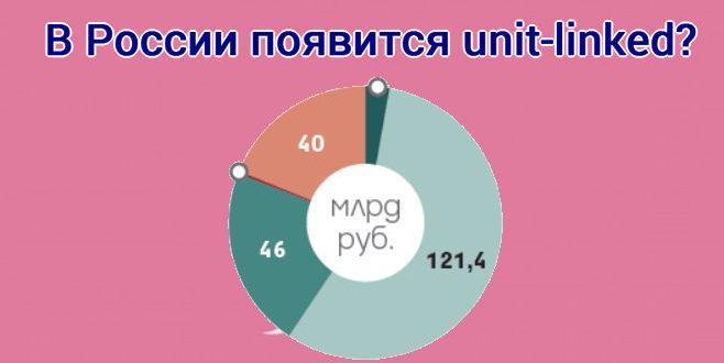 unit-linked в России